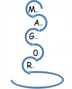 MAGORlogo